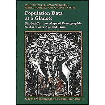 Population Data at a Glance: Shaded Contour Maps of Demographic Surfaces over Age and Time
