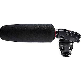 Clip Camera microphone Tascam DR-10SG Transfer type:Direct