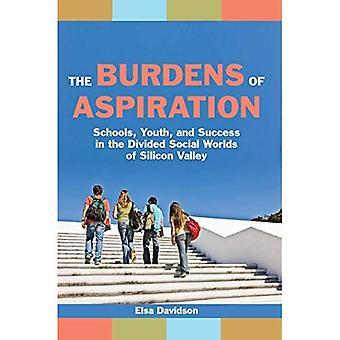Bördorna av Aspiration