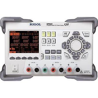Rigol DP832 Bench PSU (adjustable voltage) 0 - 30 Vdc 0 - 3 A 195 W No. of outputs 3 x