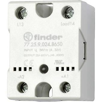 Finder SSR 1 pc(s) 77.25.9.024.8250 Current load (max.): 25 A Switching voltage (max.): 240 V AC Zero crossing