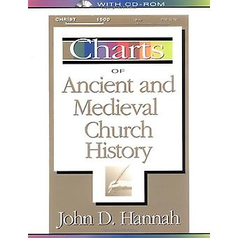 Charts of Ancient and Medieval Church History by John D. Hannah - 978