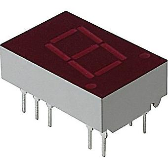 Seven-segment display Red 11 mm 2.1 V No. of digits: 1