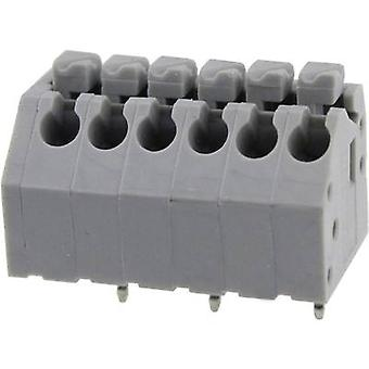 Degson DG250-3.5-06P-11-00AH Spring-loaded terminal 0.82 mm² Number of pins 6 Grey 1 pc(s)