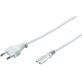 Current Mains cable White 5 m Goob