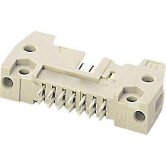 Il numero totale di SEK connettore (pin) di pin 14 del bordo No. di righe 2 Harting 1/PC