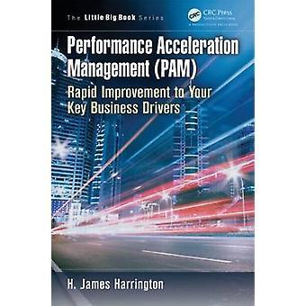 Performance Acceleration Management (PAM) - Rapid Improvement to Your