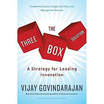 Three Box Solution