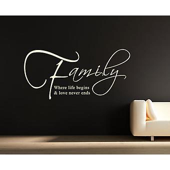 Famiglia dove comincia la vita e amore non finisce mai Wall Sticker