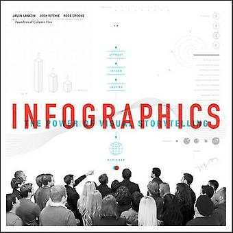 Infographics by Jason Lankow & Ross Crooks & Josh Ritchie