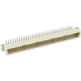 Edge connector (pins) 384241 Total number of pins 64 No. of rows 2