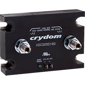 CRYDOM HDC100D160 DC contactor 1 PC 160 A