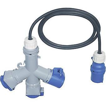 PCE CEE alimentación distribuidor 9532020js 230 V AC 16 A