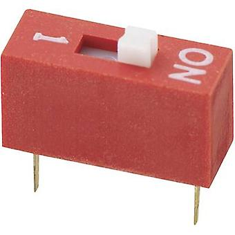 DIP switch Number of pins 1 Standard TRU COMPONENTS DS-01 1 pc(s)