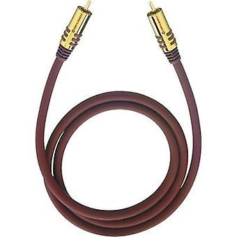 Oehlbach RCA Audio/Phono-Kabel [1 x CINCHSTECKER (Cinch) - 1 X RCA-Stecker (Cinch)] 5 m Bordeaux vergoldete Anschlüsse