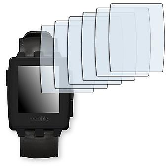 Pebble steel display protector - Golebo crystal clear protection film