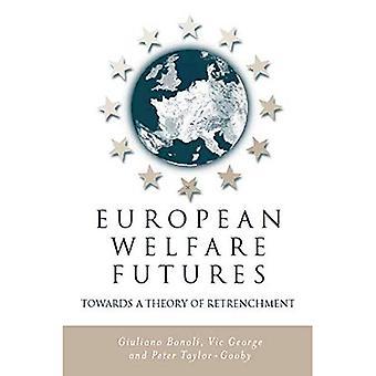 Dobrobytu Europy Futures