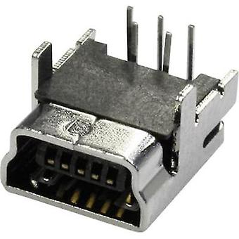 Socket, horizontal mount MUB1B5W econ connect Content: 1 pc(s)