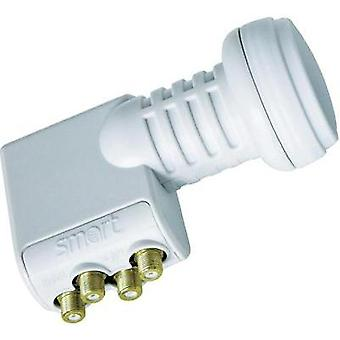 Quad LNB Smart Titanium Universal TQS No. of participants: 4 LNB feed size: 40 mm with switch