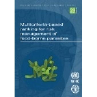 Microbiologische gevaren met verse groene groenten en kruiden - vergadering