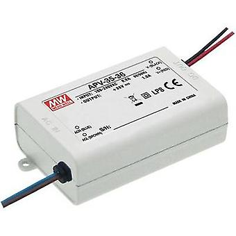 Mean WellLED driverSwitching power supply APV-35-36