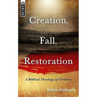 CREATION, FALL, RESTORATION