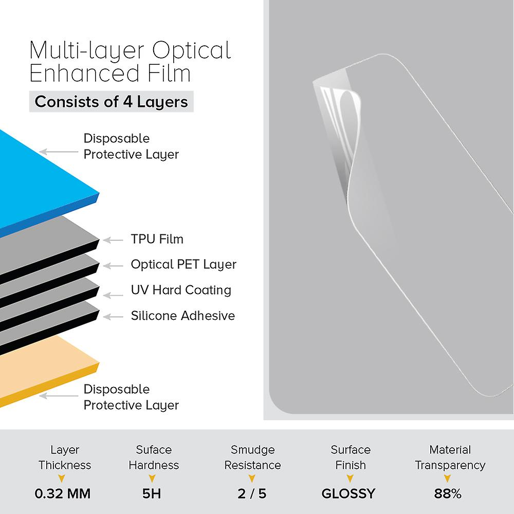 Celicious Impact Anti-Shock Shatterproof Screen Protector Film Compatible with Oppo R817 Real