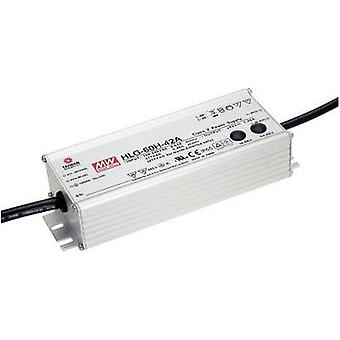 LED driver Constant current Mean Well HLG-60H-24B 60 W (max)