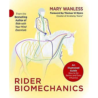 Rider Biomechanics - An Illustrated Guide - How to Sit Better and Gain
