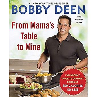 Uit Mama's tabel met de mijne: Everybody's favoriete Comfort levensmiddelen op 350 calorieën of minder