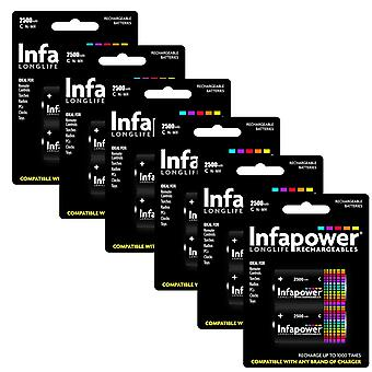 12 x Infapower B005 Rechargeable C Ni-MH Batteries 2500mAh
