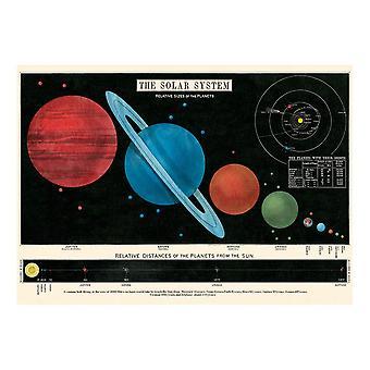 Cavallini planetene i solsystemet innpakning papir plakat