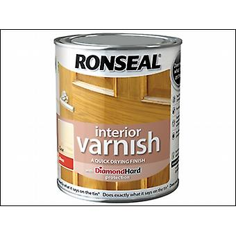 Ronseal Interior Varnish Quick Dry Gloss Clear 2.5 Litre