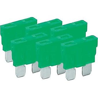 FixPoint blade fuse 30 A