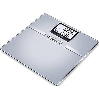 Smart bathroom scales Sanitas SBF 70 Weight range=180 kg Grey