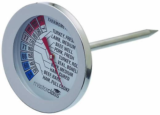 KitchenStainless Steel Meat Thermometer