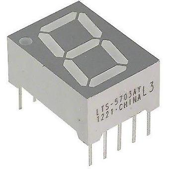 Seven-segment display Yellow 14.22 mm 2.1 V No. of digits: 1 Lite-On