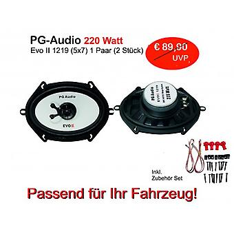 1 pair PG audio EVO II 1219 (5 x 7), speaker boxes.