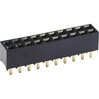 Receptacles (standard) No. of rows: 2 Pins per row: 5 econ connect BL5/2G5 1 pc(s)