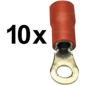 Ring terminal Cross section (max.)=1.5 mm² Hole Ø=4 mm Partially insulated Red Sinuslive RKS-1,5 P 10 pc(s)