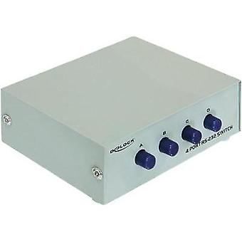 4 ports Serial switch Delock