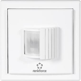 RS2W Wireless motion detector Surface-mount 1-channel Max. range (open field) 150 m
