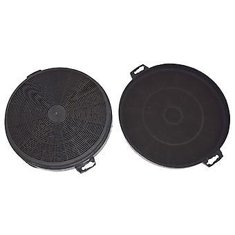 Kohlenstoff Holzkohle Dunstabzugshaube Filter Typ 210 2er-Pack
