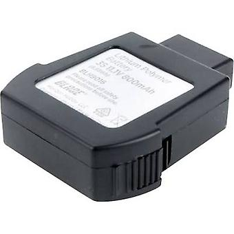 Blade Multicopter battery Suitable for: Blade Inductrix 200 FPV