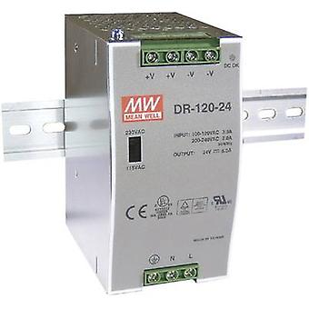 Rail mounted PSU (DIN) Mean Well DR-120-24 24 Vdc 5 A 120 W 1 x