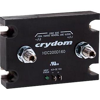 DC contactor 1 pc(s) HDC100D120 Crydom