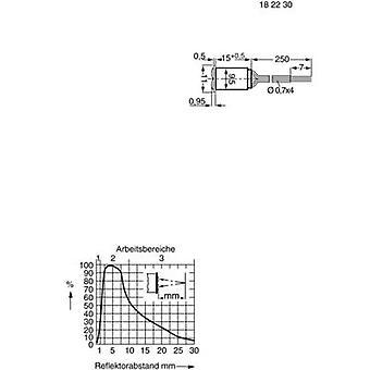 Reflex MRL 601 reflekterande fotoelektrisk Sensor MRL 601