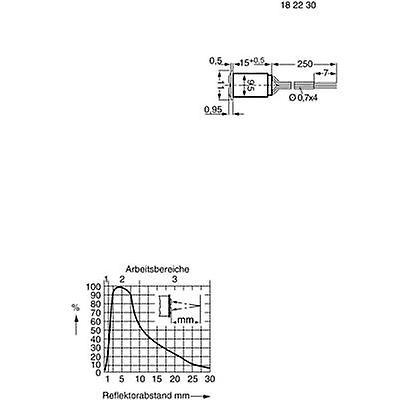 Reflex MRL 601 Reflective Photoelectric Sensor MRL 601