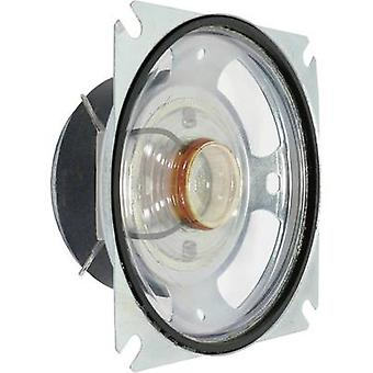 Visaton 2096 Mini loudspeaker Noise emission: 94 dB 20 W 1 pc(s)