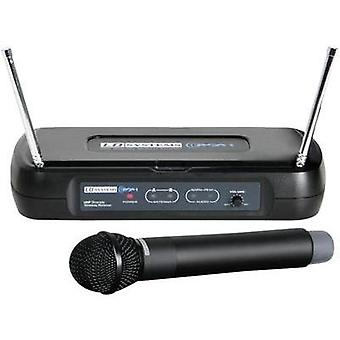Wireless microphone set LD Systems ECO 2 HHD 1 Transfer type:Radio